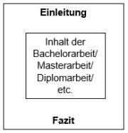 Bachelorarbeit_Fazit_Rahmen