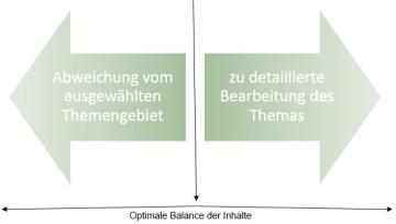 Masterarbeit_Themenfindung_Balance Inhalte