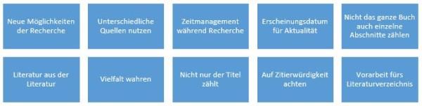 Literaturrecherche_Tipps