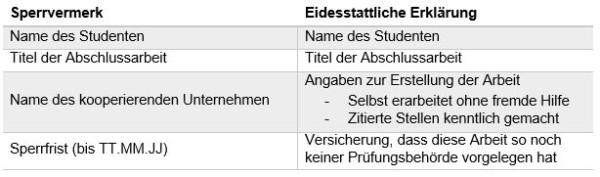 sperrvermerk_eidesstattliche erklrung_vergleich - Vertraulichkeitserklrung Muster